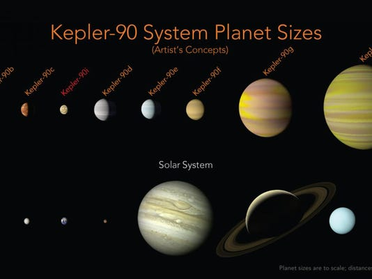 Space Solar System Twin