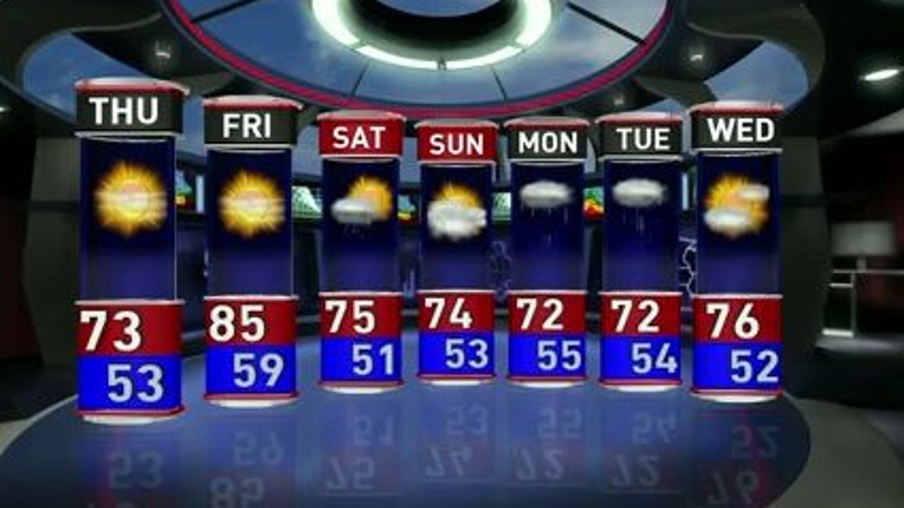 WHO-HD forecast: Sunny and warm Thursday