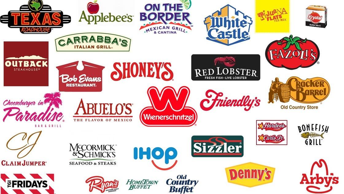 Fast Food Restaurants List Canada
