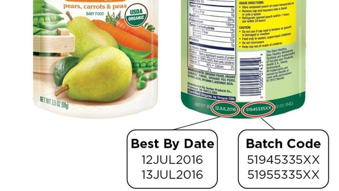 "Gerber baby food pouches affected by the recall have a ""best by"" date of July 12-14."