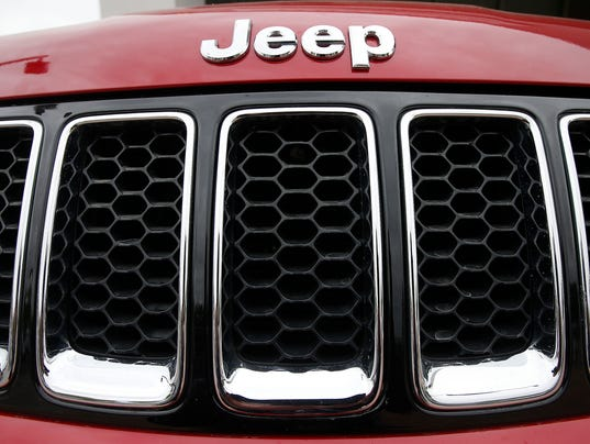 Jeep brand Fiat Chrysler Automobiles