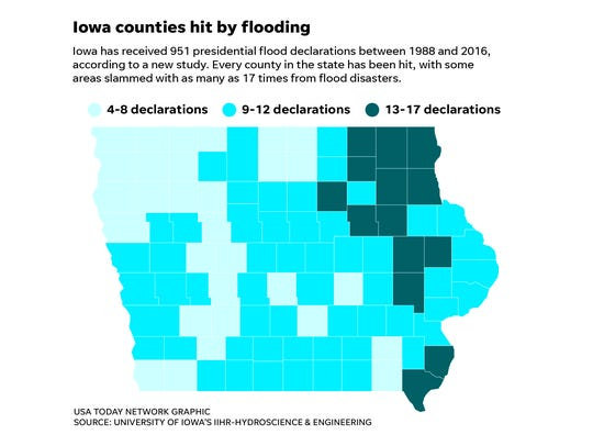 Iowa counties hit by flooding, 1988-2016.