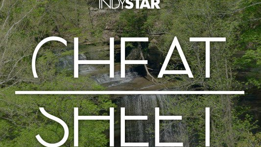 Clifty Falls State Park in Madison boasts one of the most magnificent water falls in the state.
