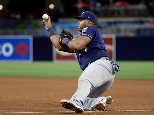 Milwaukee Brewers first baseman Jesus Aguilar throws the ball to pitcher Matt Garza for the out at first on San Diego Padres' Yangervis Solarte during the sixth inning of a baseball game Wednesday, May 17, 2017, in San Diego. (AP Photo/Gregory Bull)