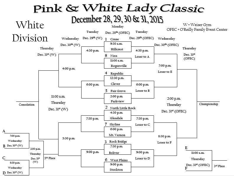 White Division bracket of the 2015 Pink and White Lady Classic basketball tournament, which opens Dec. 28 at the O'Reilly Family Event Center at Drury University.