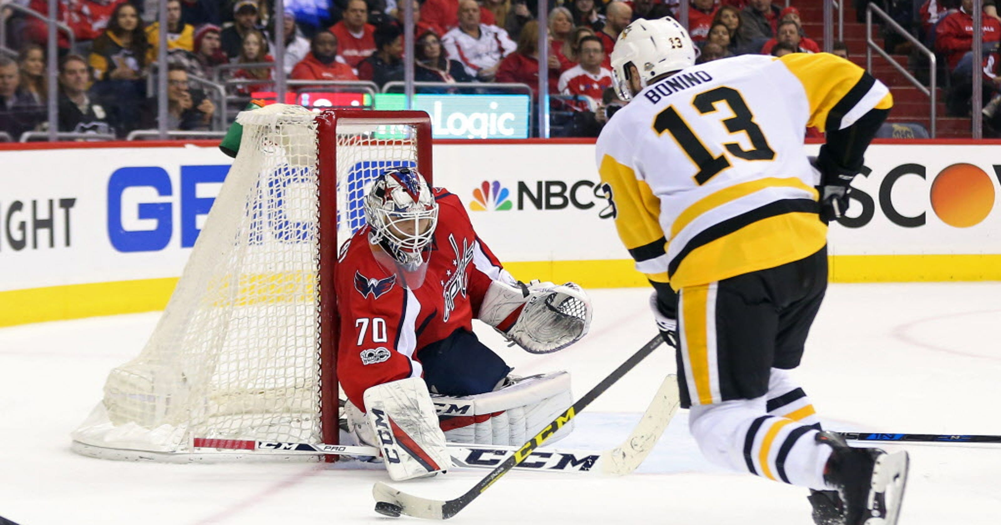 410b35f0665 Capitals down Penguins for seventh win in a row