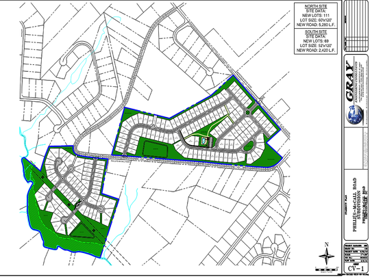 In April 2018 developer Eric Hedrick proposed this 180-home subdivision in the Five Forks community of eastern Greenville County, but his plan ran into intense opposition from neighbors concerned about traffic snarls.