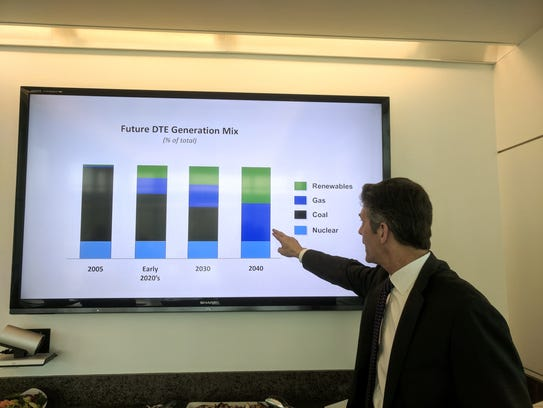 DTE Energy Chairman and CEO Gerry Anderson outlines