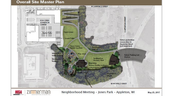 Overall site plan for Jones Park.