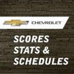 Detroit scoreboard