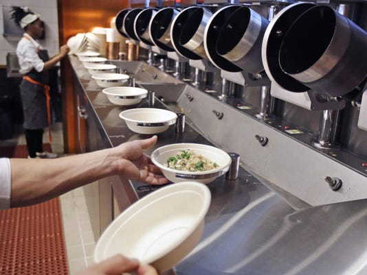 Robotic Kitchens