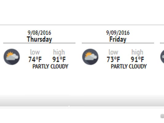 sept.+5+forecast.jpg