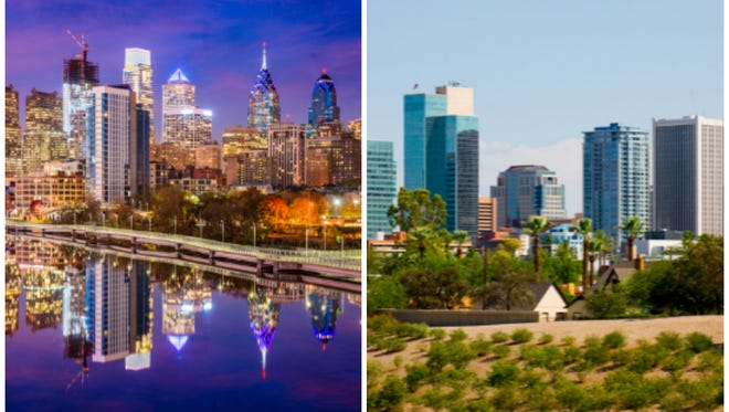 Population estimates released on May 25 by the U.S. Census Bureau show that Phoenix passed Philadelphia in July 2016, putting the city's total population at 1,615,017.