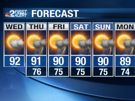 weather-0921-wed-nbc2-7day-web.jpg