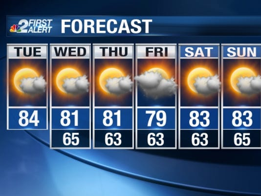 weather-1220-wed-nbc2-7day-web.jpg