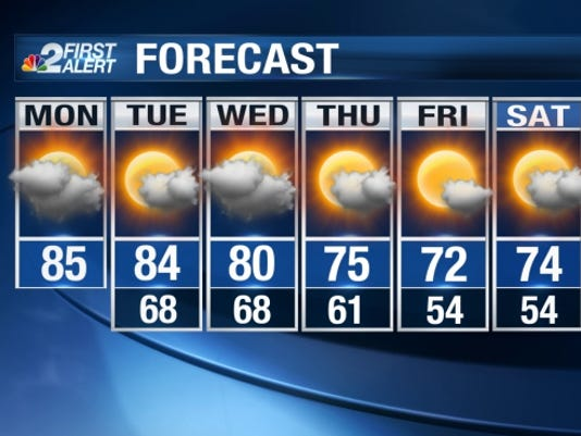weather-0102-mon-nbc2-7day-web.jpg