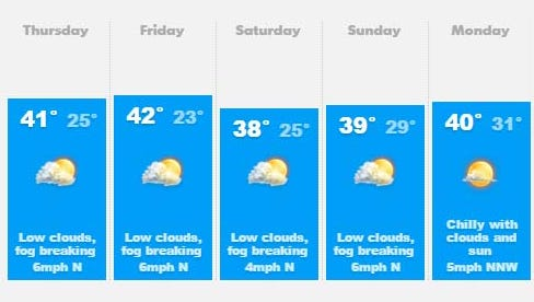 Salem area weather