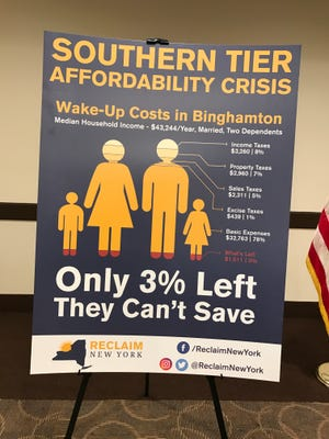 Reclaim New York is trying to organize a grassroots campaign among the Southern Tier citizenry to fight the rising cost of living in the state.
