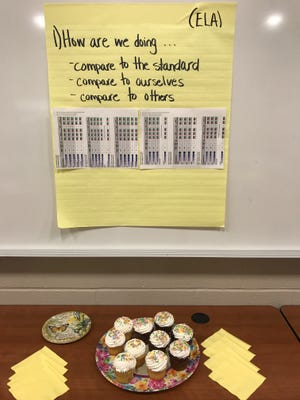 """A plate of cupcakes was among the treats awaiting the Linden Public Schools data team at """"Data and Desserts."""""""