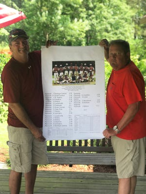 Dave Dunn (Right) and Jerry Furr (Left) Hold a poster commemorating the 1978 Plymouth Big Red district championship baseball team. Furr was a player and Dunn was the coach.