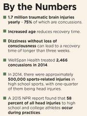 Concussion graphic 2