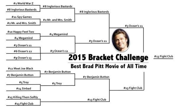 Best Brad Pitt Movie