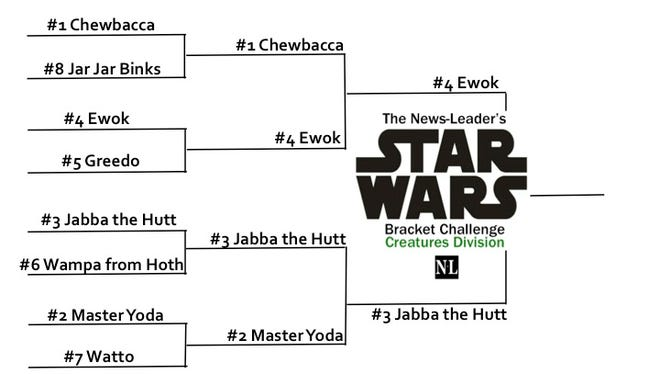 Star Wars Bracket Challenge: Creatures Division
