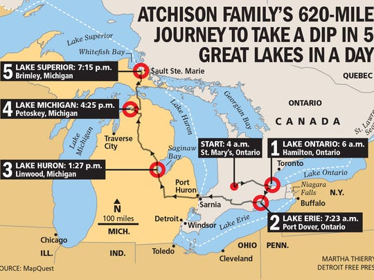 Atchinson family's 620-mile journey to take a dip in
