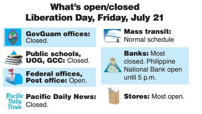 What is open, closed on Liberation Day 2017.