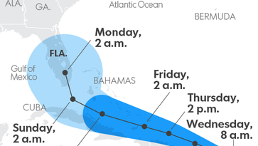 Hurricane Irma: What we know about 'monster' Category 5 storm, path, destruction potential
