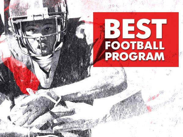 Best Football Program