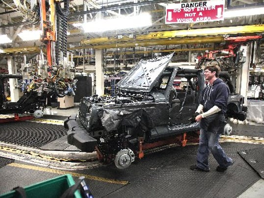 Jeep-Wrangler-production