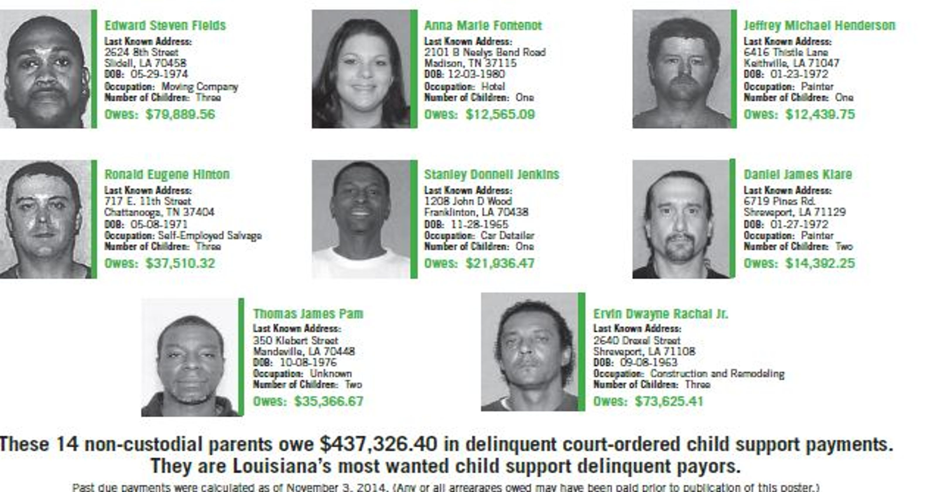 2 Shreveporters in 'deadbeat' parent most-wanted list