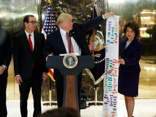 From left, Treasury Secretary Steven Mnuchin, President Trump and Transportation Secretary Elaine Chao on Aug. 15, 2017. Chao is holding up a chart designed to show the cumbersome permitting process it takes to move forward on large public works projects.