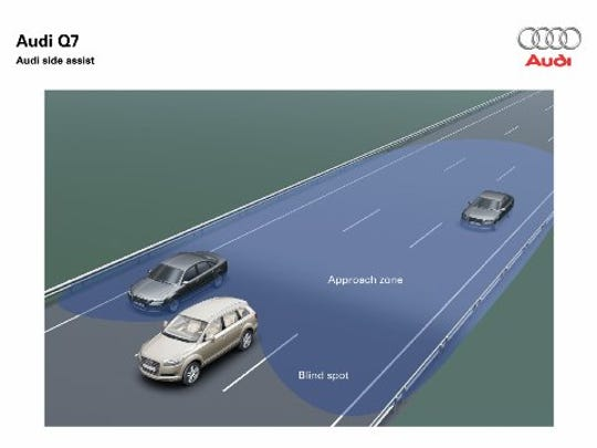 A new study on in-vehicle technology found that drivers are more likely to embrace collision avoidance    technologies such as lane-departure warnings than infotainment touch screens.