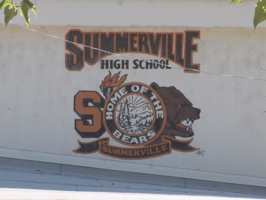Summerville High School