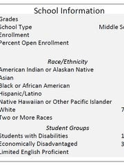 Snapshot of the Kaleidoscope Academy 2016-17 School Report Card.