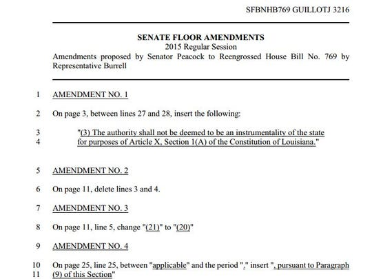 Senator Barrow Peacock proposed several amendments