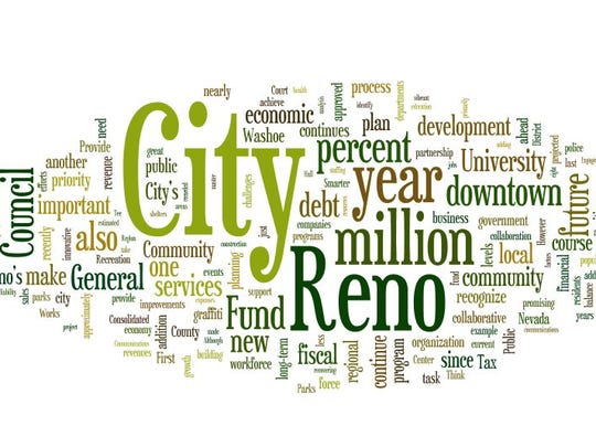 Word cloud of the state of the city address.