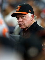 Baltimore Orioles manager Buck Showalter during the
