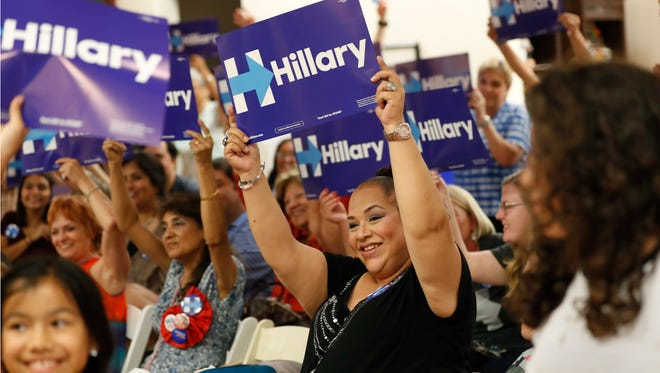 Erika Jaramillo, center, and others hold signs supporting Democratic presidential candidate Hillary Clinton during a Democratic National Convention watch party in San Antonio on Tuesday, July 26, 2016. In Texas, where 39 percent of the population is Hispanic, Democrats have been shut out of statewide elections for decades. During 2014's midterm elections, fewer than 2.3 million Texas Hispanics reported being registered to vote, or about 46 percent of the nearly 4.9 million who were eligible, according to U.S. Census Bureau surveys.