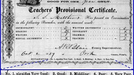 York County Teachers' Provisional Certificate for Samuel S. Matthews during 1859; with zoomed-In explanation of grading at the bottom.