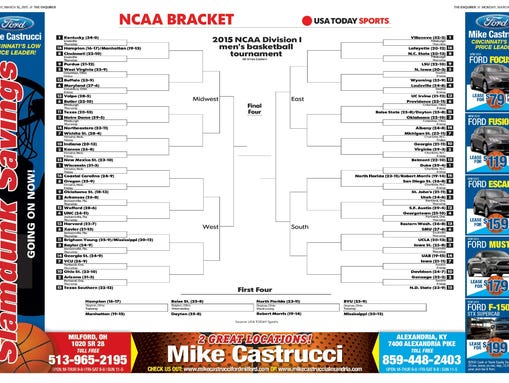 Ncaa Bracketology Kentucky Is No 1 Seed Uc Bearcats No: NCAA Tournament: Where UC, Xavier, UK And OSU Are Headed