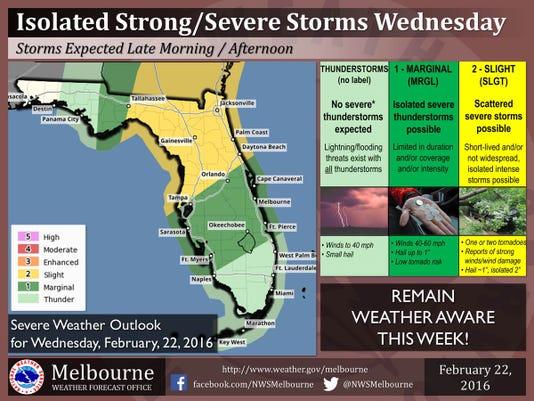 WeatherNWSStorms2-22.jpg