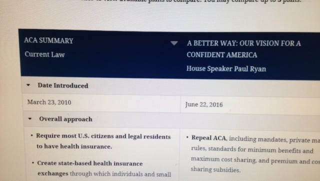 Kaiser Family Foundation tool helps compare health care proposals