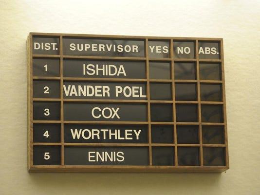tc supes vote board