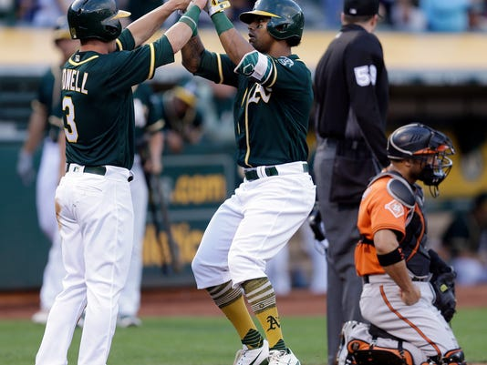 Oakland Athletics' Khris Davis, center, celebrates with Boog Powell (3) after hitting a two-run home run off Baltimore Orioles' Dylan Bundy during the first inning of a baseball game Saturday, Aug. 12, 2017, in Oakland, Calif. (AP Photo/Ben Margot)