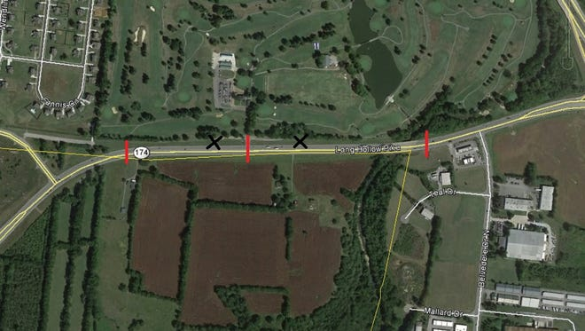 Gallatin city leaders are considering allowing limited driveway access for future development in three locations along a half-mile stretch of Long Hollow Pike near state Route 386.