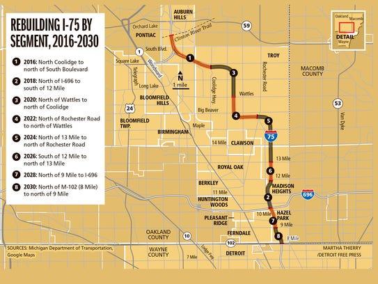Rebuilding I-75 by segment