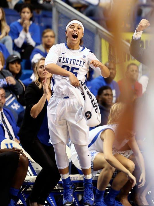 UK women's basketball | Kentucky women look to continue success vs. U of L